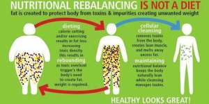 Nutritional Cleansing and Detox Symptoms